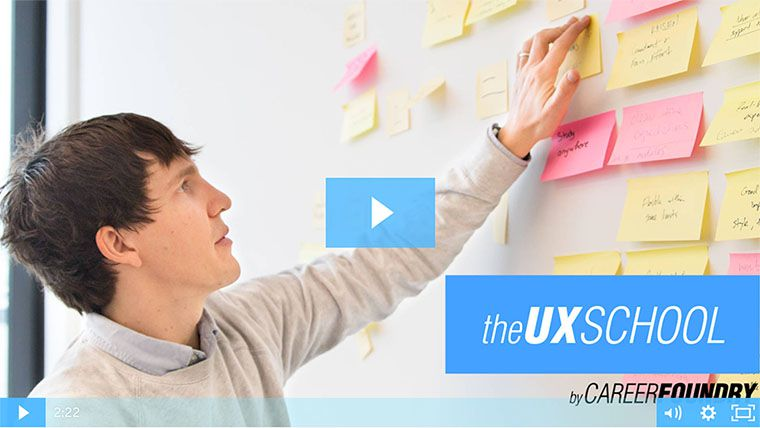 Video thumbnail ux